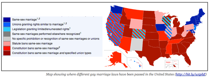 same sex marriage and the constitution essay